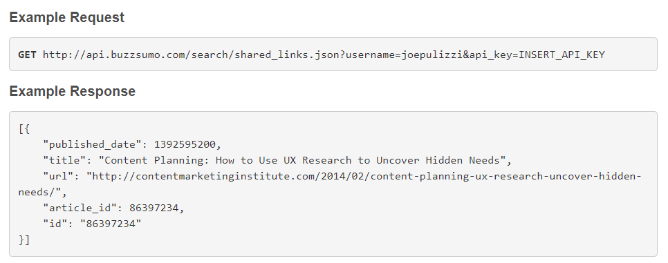 Example of links shared API request and response